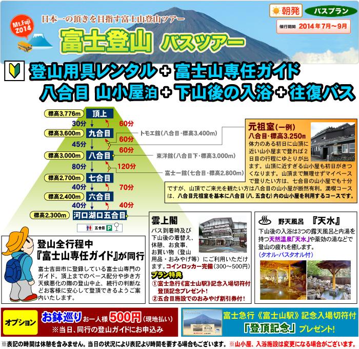 レンタル・専任ガイド付らくらく富士登山ご案内