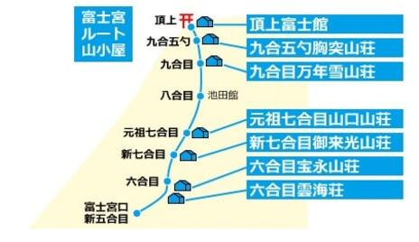 pic_map_fujinomiya-minpic_map_yoshida-min