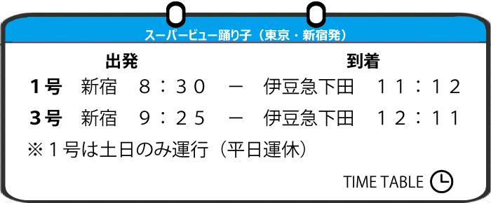 時刻表(行き)